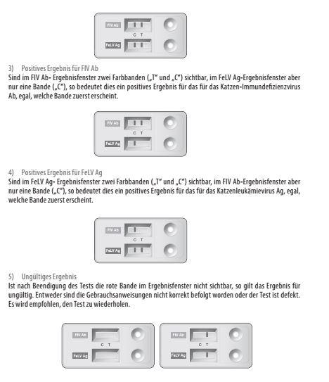 VetExpert Schnelltest Diagnostik Snaptest